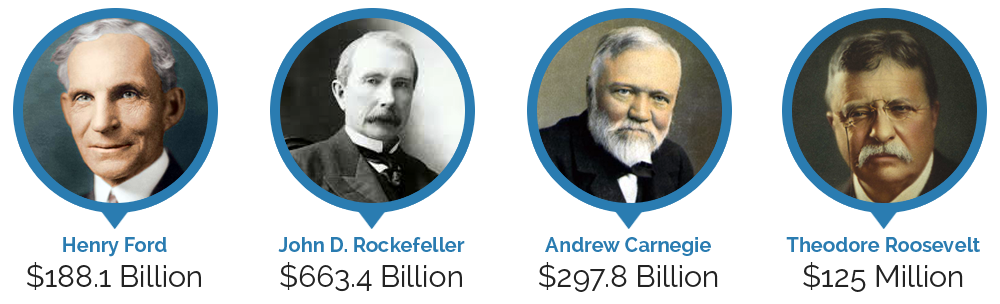 the success of the careers of john d rockefeller and andrew carnegie Were andrew carnegie and john d rockefeller captains of industry or robber barons andrew carnegie, john d rockefeller despite their overwhelming success.